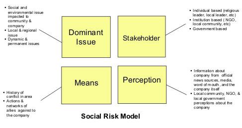 risk-12