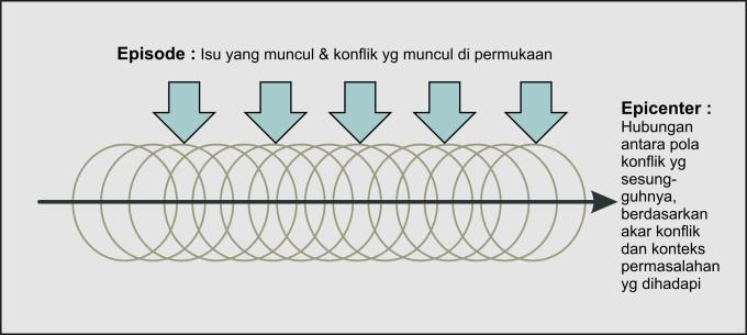 ap grafik